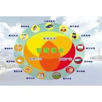 2020(北京)智慧城市 智慧交通 智博会